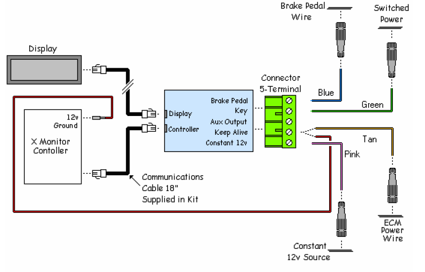 ford powerstroke wiring diagram